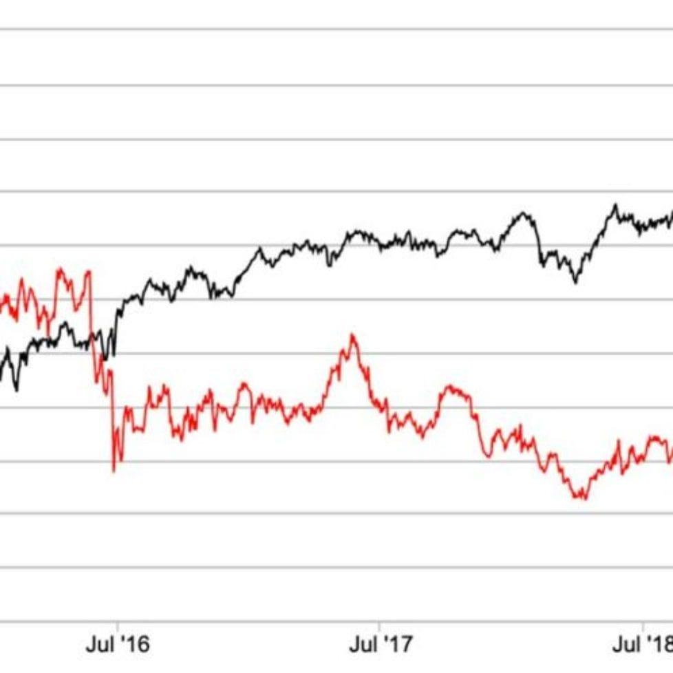 Blue chips take a knock as Marks & Spencer relegated