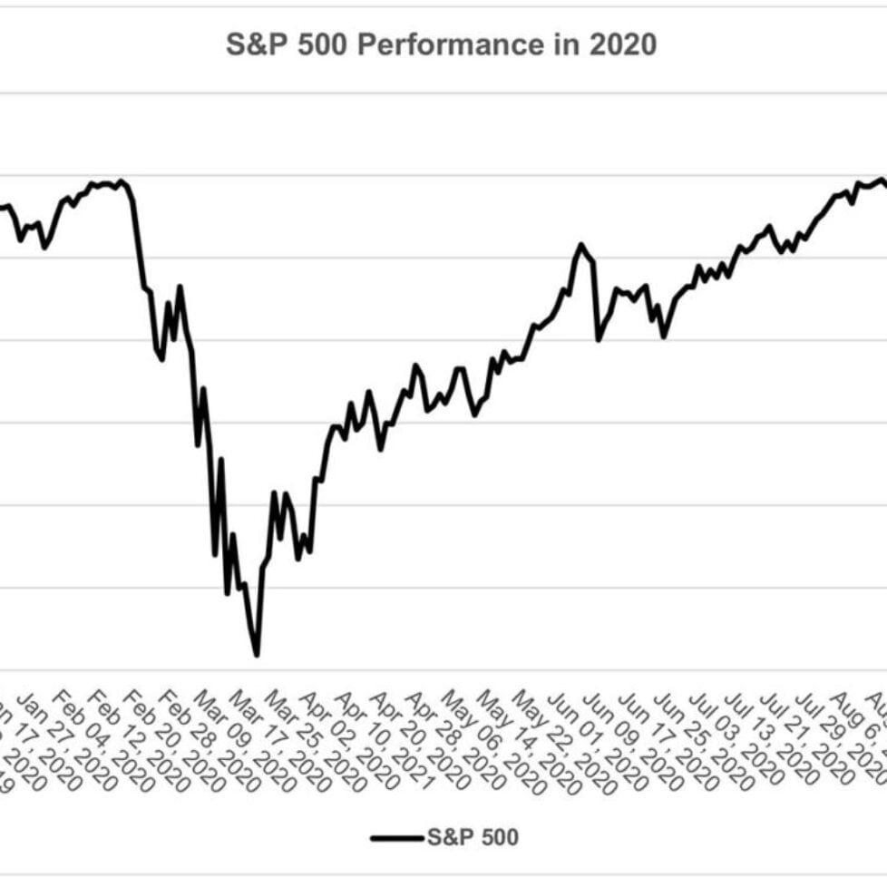 US-market-storms-ahead