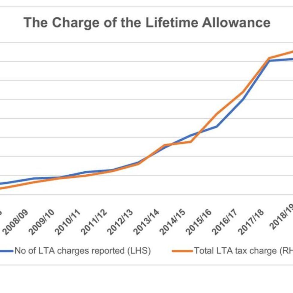 Pension-lifetime-allowance-cuts-on-the-horizon